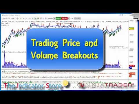 Trading Price & Volume Breakouts with Ninjatrader