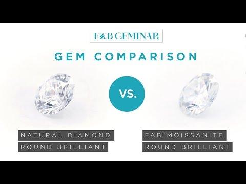 Natural Diamond Round Brilliant v . FAB Moissanite Round Brilliant