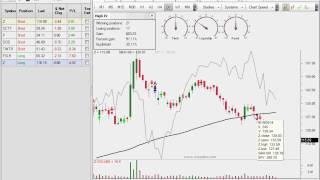 How To Sell Bullish Put Spreads and Bearish Call Spreads