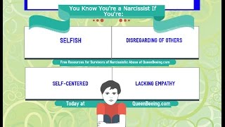Narcissistic Personality Disorder (NPD): The Official DSM-5 Diagnosis Criteria