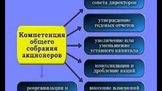 Акционер в акционерном обществе(, 2011-06-03T13:39:44.000Z)