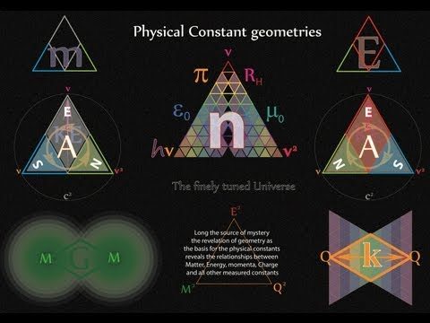 T103   The Physical Constants & Electrodynamics