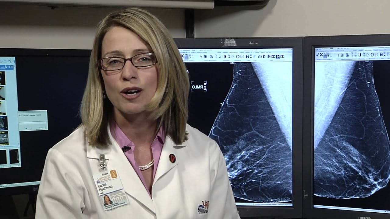 Dense Breast Tissue: Supplemental Imaging