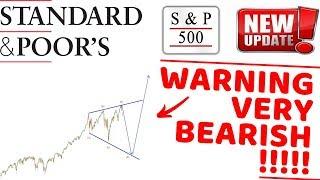 S&P500 Price Technical Analysis - Economic Reality Check