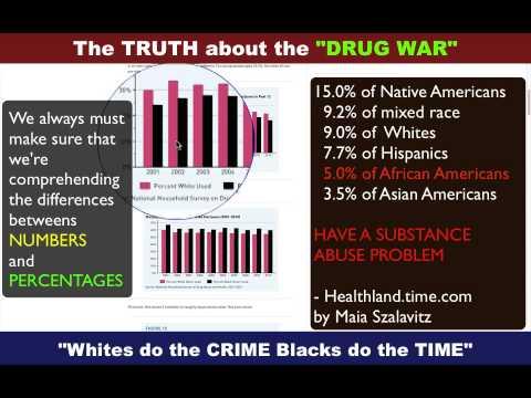 "💀Hidden TRUTHs about the U.S. ""DRUG WAR"" 🙈"