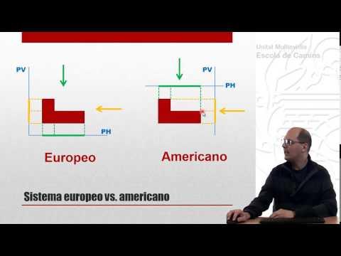 DI: Sistema Diédrico - Europeo Y Americano.