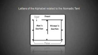 The Nomadic Hebrews - Part 2 of 3