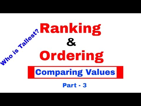 Ranking and Ordering Tricks for Bank PO | Clerk | SSC [in Hindi] Part 3