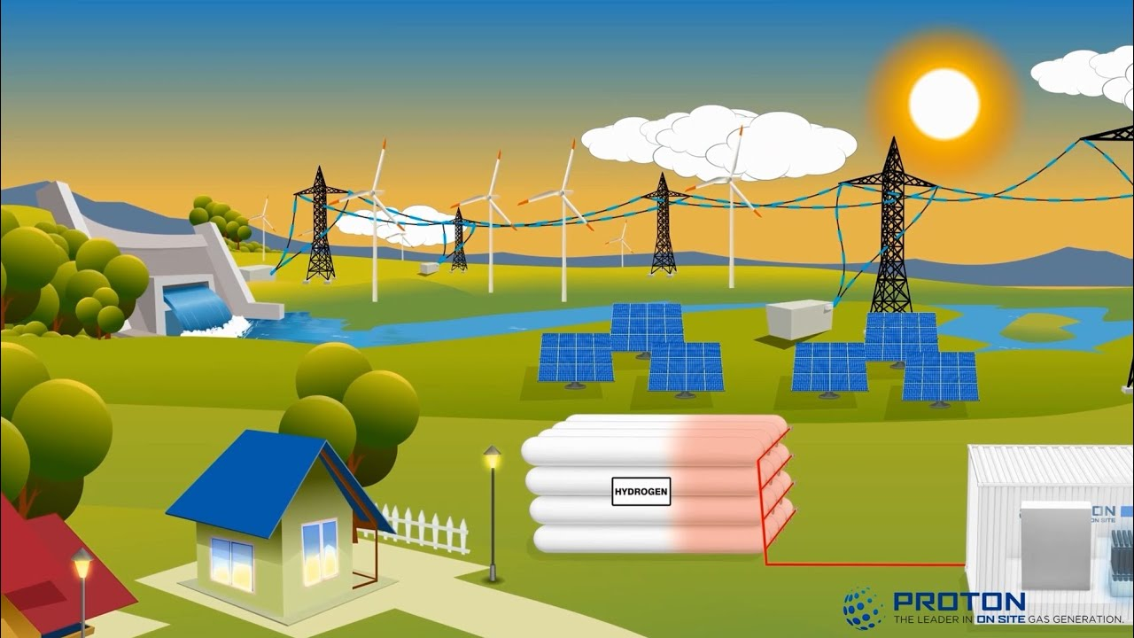 Energy Storage Solutions Youtube