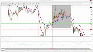 Learn Forex Trading: 17 Proven Currency Trading Strategies. Lets discuss one of them.