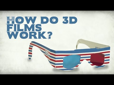 How do 3d films work? - James May