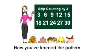 Skip Counting by 3-Multiplication-Lets Start Smart