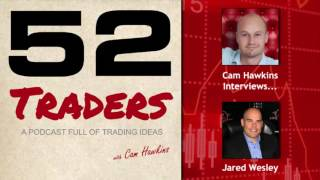 """3 Bar Play """"Kill The Banks"""" Trade w/ Jared Wesley - Futures Trading Interview  