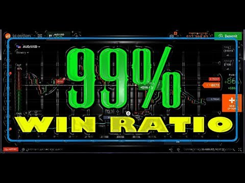 Iq option free trading