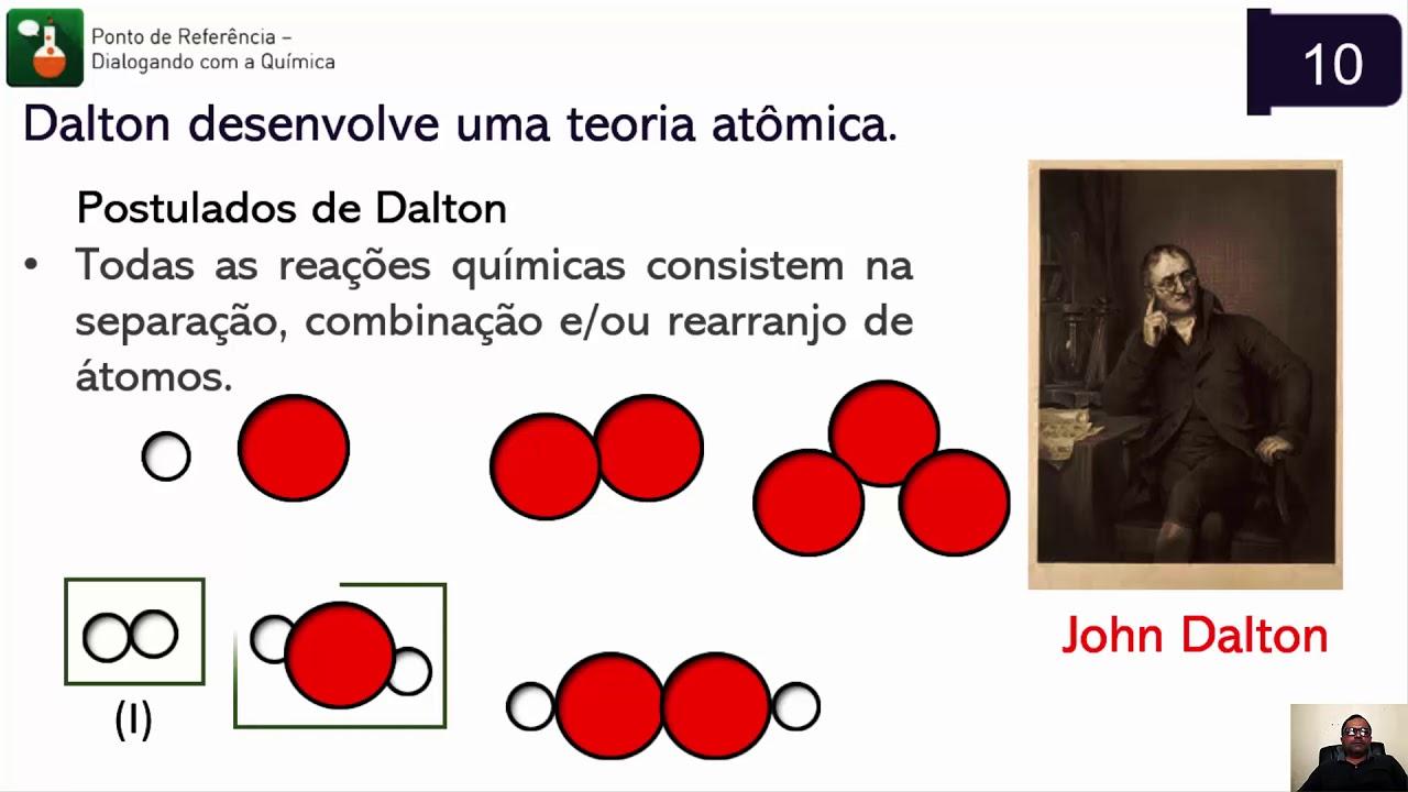 2 M2 U3 Cap 4 A Estrutura Do átomo E A Tabela Periódica