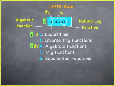 how to get rid of natural logarithm