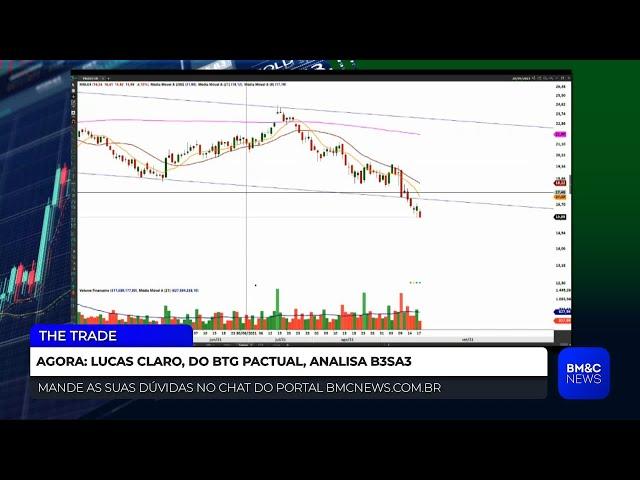 #MGLU3: Lucas Claro analisa Magazine Luiza