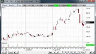 Stock Watchlist 9/7/12 APP MTG COCO CECO DRL FST TRGT QLIK FSLR TQNT VKMD