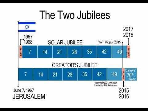120th Jubilee & Gods 7 day Warning ⚠️?