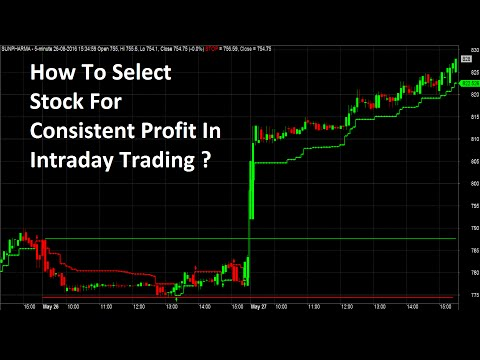 Select Best Stock For Day Trading And Best Intraday Trading Strategy for Stocks, Commodity and Forex