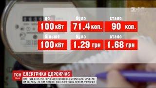 В Україні зросли тарифи на електроенергію для населення(, 2017-03-01T08:57:21.000Z)