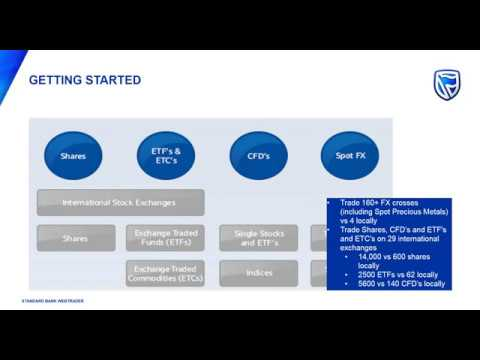 Introduction to international investing on Standard Bank Webtrader