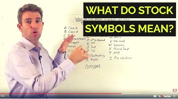 What Do Stock Ticker Market Symbols Mean? ✅