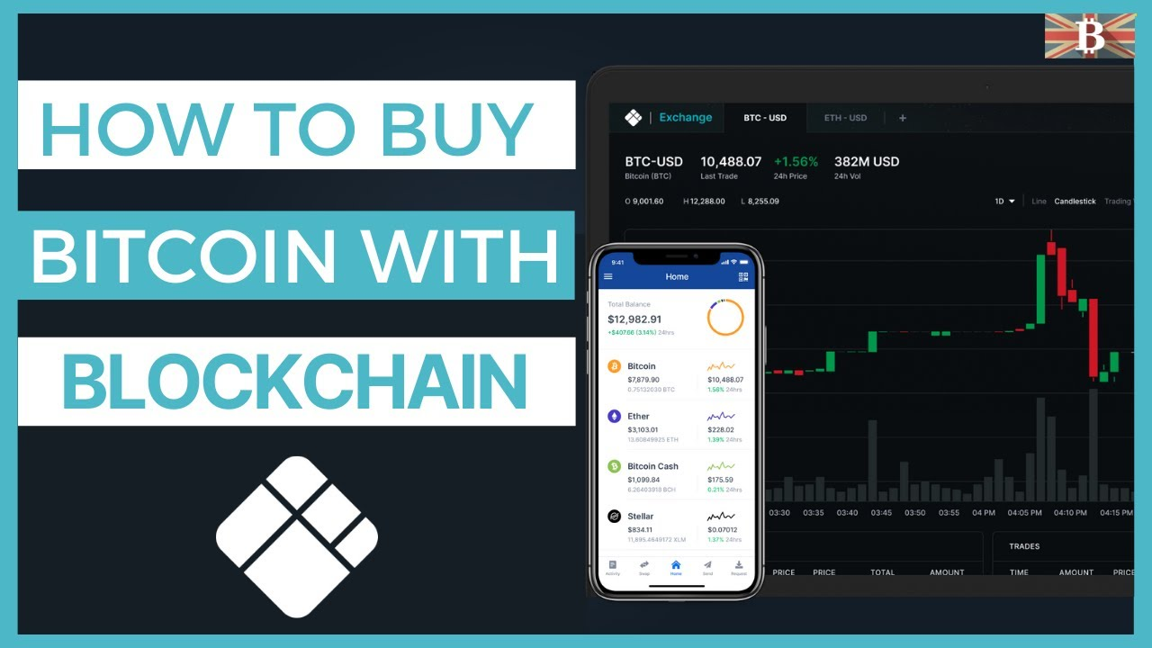 Blockchain Review 2020 Beginners Guide To Buying Selling Storing