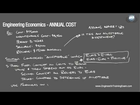 Cover Lagu Annual Cost - Fundamentals of Engineering Economics STAFABAND