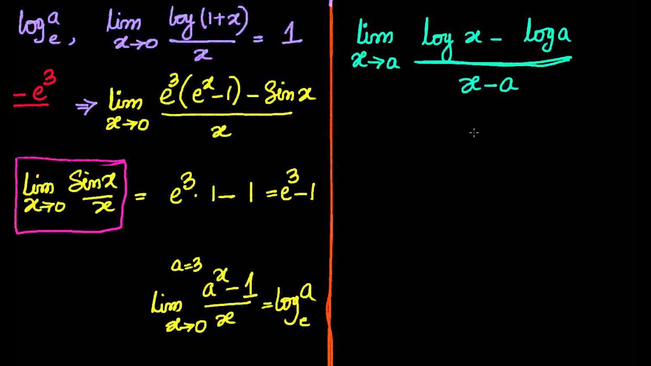LIMITS OF LOGARITHMIC FUNCTIONS PDF