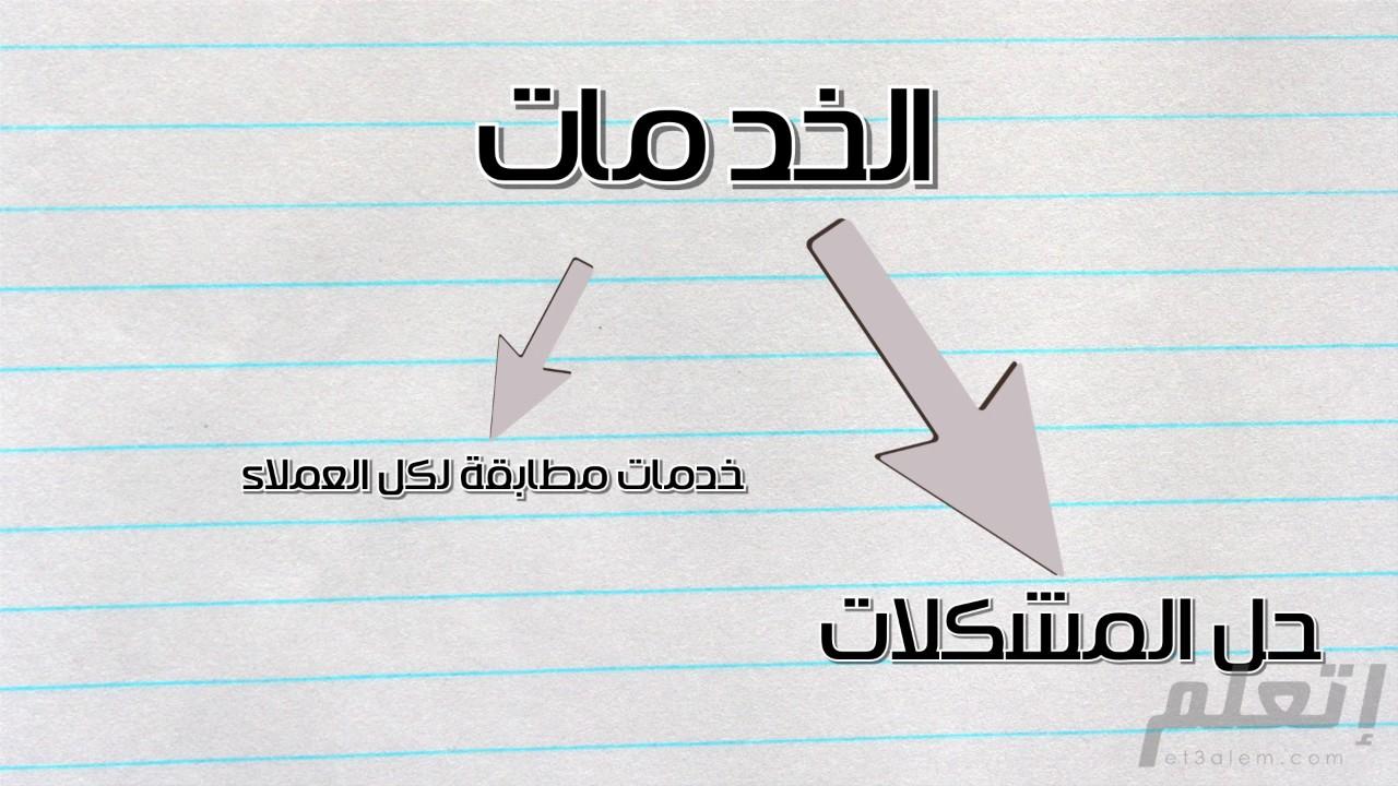 الانشطة الرئيسية -  بناء نموذج عمل | et3alem.com