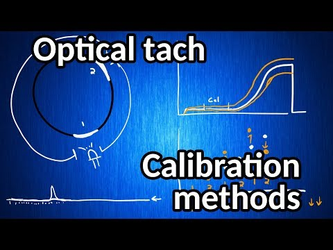 Optical tach -  software calibration methods