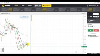 Настройка Торгового Счета Форекс Под Депозит &Amp; Как Настроить Торговый Счёт На Forex4you Под(, 2016-11-07T23:05:33.000Z)