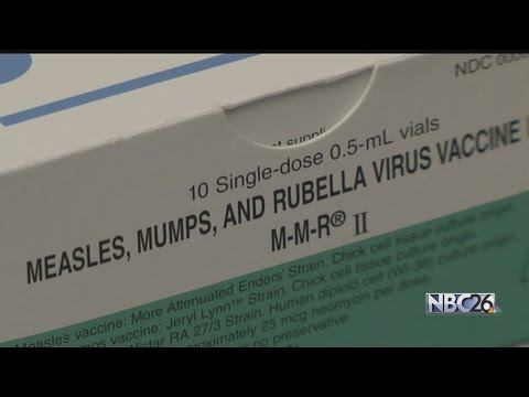 Measles Vaccinations