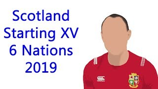 Scotland's Starting XV for Six Nations 2019