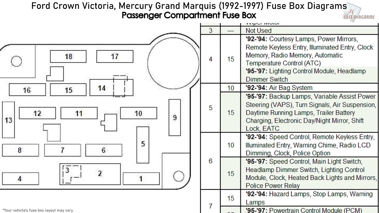 1997 Ford Crown Victoria Fuse Box | schematic and wiring ...