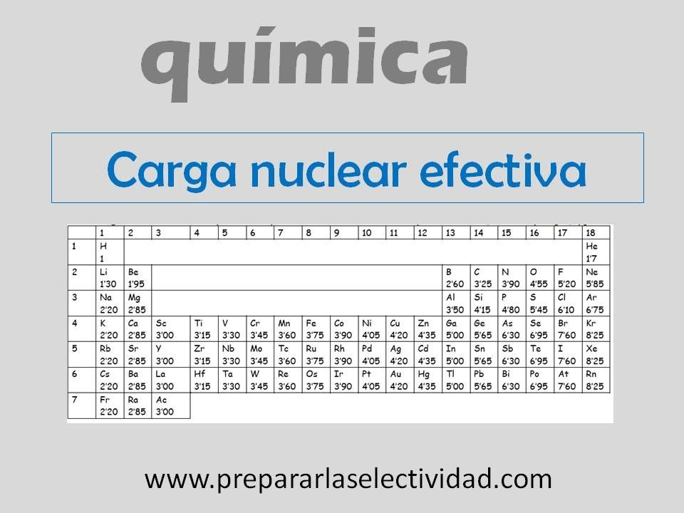 Carga nuclear efectiva youtube carga nuclear efectiva urtaz Image collections
