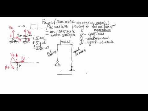Видео уроки по технической механике скачать