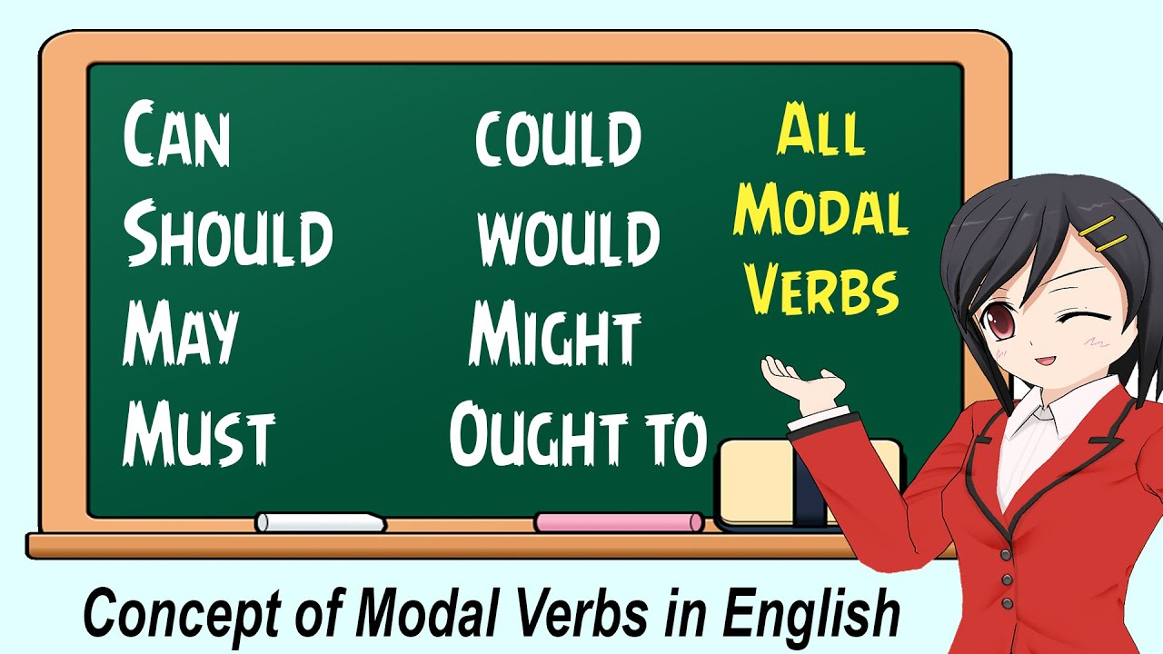 All Modal Helping Verbs In English Grammar Dals Examples And Use
