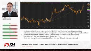 Forex News: 15/11/2018 - Pound under pressure as Brexit deal on shaky grounds