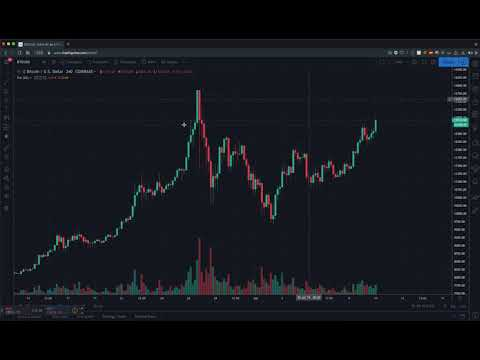 Set up trading view for crypto