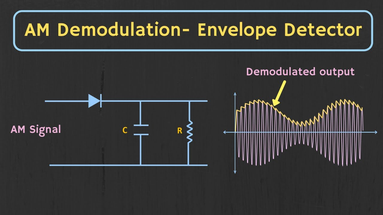 AM Demodulation - Envelope Detector Explained (with Simulation)