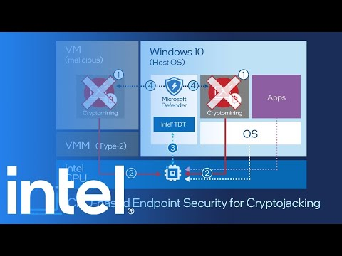 Endpoint Security with Microsoft Defender for Endpoint with Intel® TDT | Intel Business