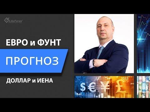 Прогноз рынка ФОРЕКС на ноябрь - декабрь 2019 года