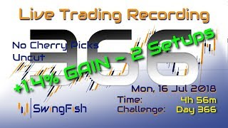 LIVE Day Trading Forex & CFD [Mon 16 Jul 2018 | +1.424% | 2 Setups] thumbnail