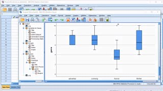 SPSS - Box Plots of Multiple Variables