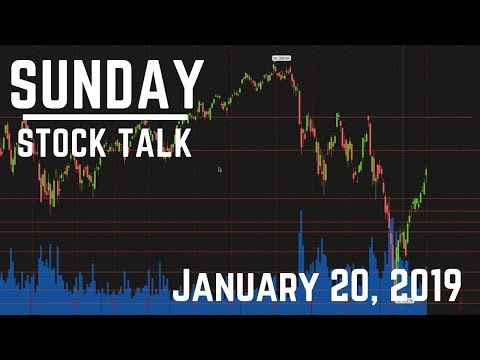 Sunday Stock Talk | January 20, 2019 | Day Trading Options