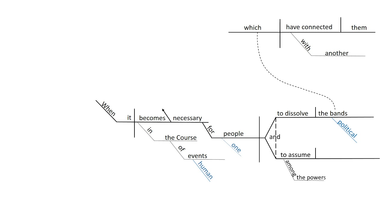 medium resolution of preamble diagrammed