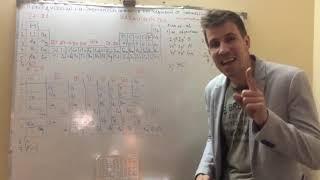 Периодический закон. Зависимость свойств. Самопдготовка к ЕГЭ и ЦТ по химии
