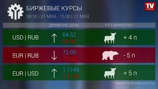 InstaForex tv news: Кто заработал на Форекс 21.05.2019 15:00